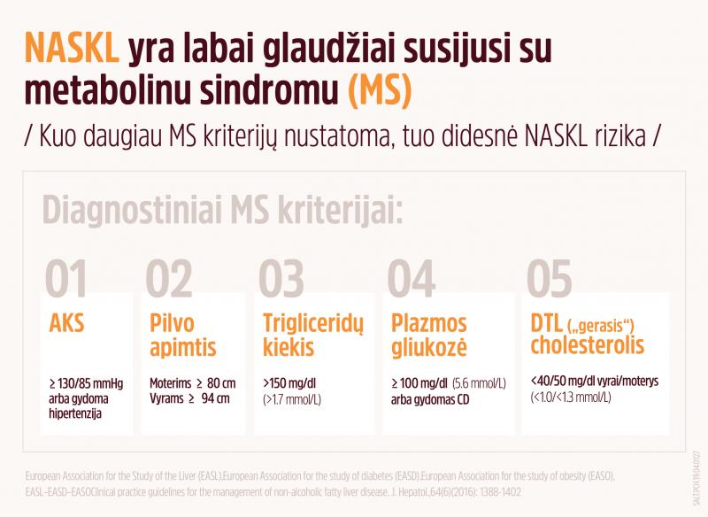Intrakranijinė hipertenzija (G 93.2)