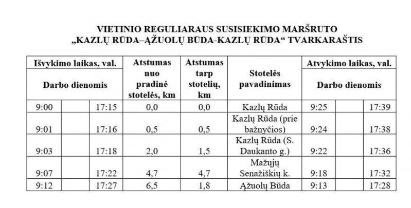 Autobusų tvarkaraštis Kazlų Rūda